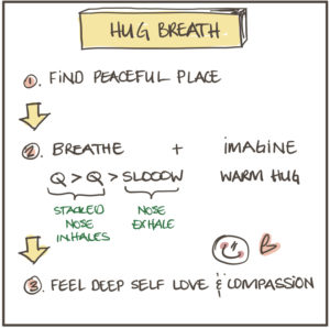 Hug Breath TLA How to Description