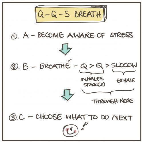 Q-Q-S Breath TLA